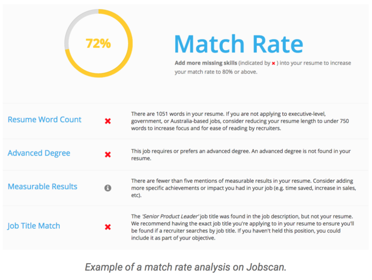 5 Tips for Using the New Jobscan Tool for Résumés — The Workforce ...