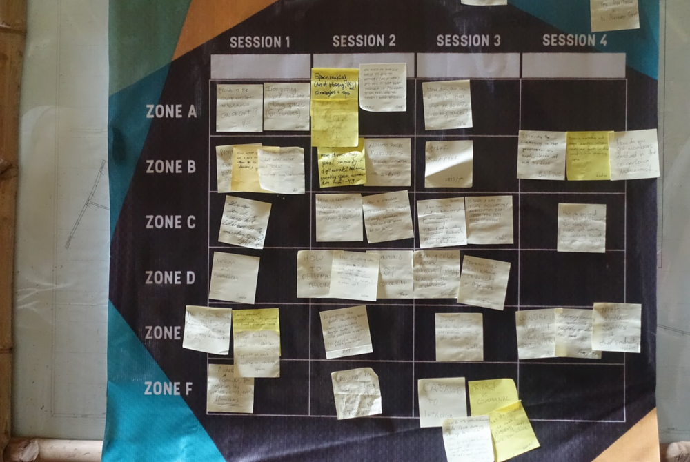 The purpose of an Unconference is to let people decide on topics and pitch their discussions idea. The board itself helped me a lot to reframe my work.