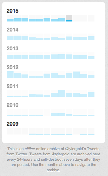 A screenshot of my activity on Twitter (as of 19 September 2015)