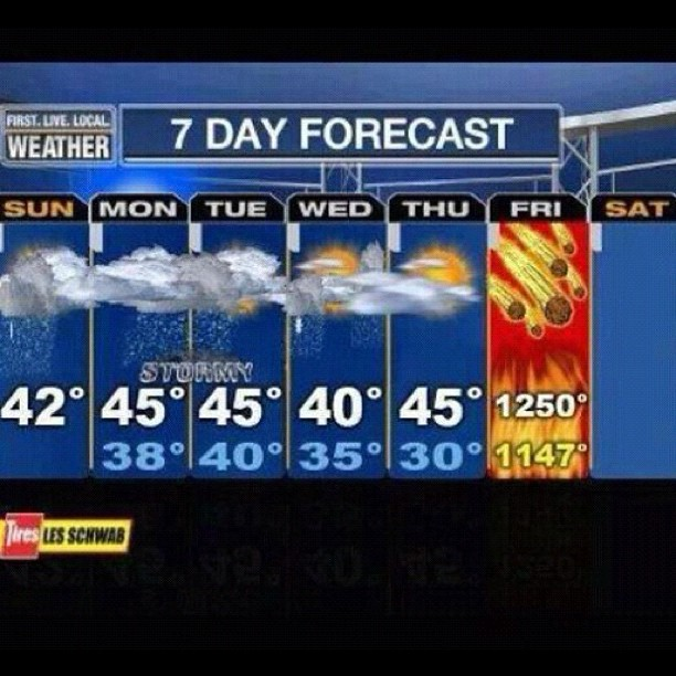 Man this Mayan forecast is really gonna jack up my Saturday hair appt. …
