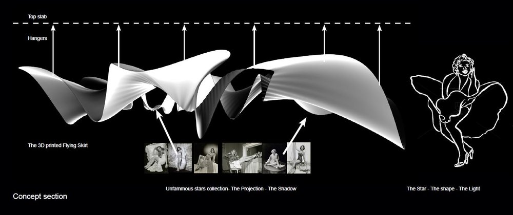 SPANS associates - The Seduction Pavilion - Unfammous stars - Marylin Monroe - 3D printing - Diagramme 02.JPG