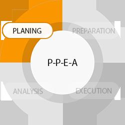PLANING 計画