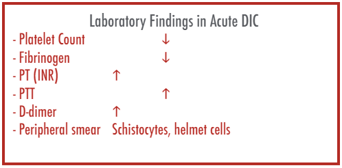 Figure 1: Laboratory findings in DIC.