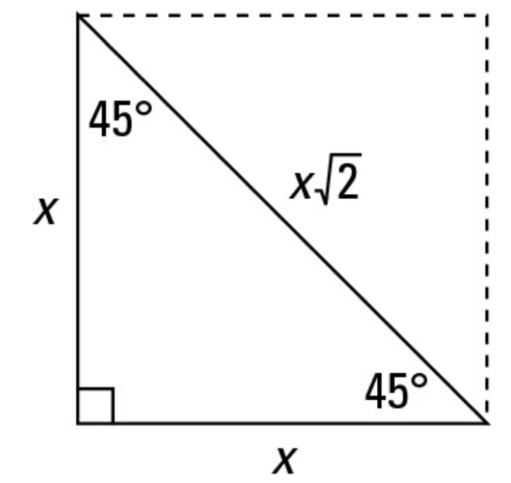 Figure 5 - Equilateral Triangle