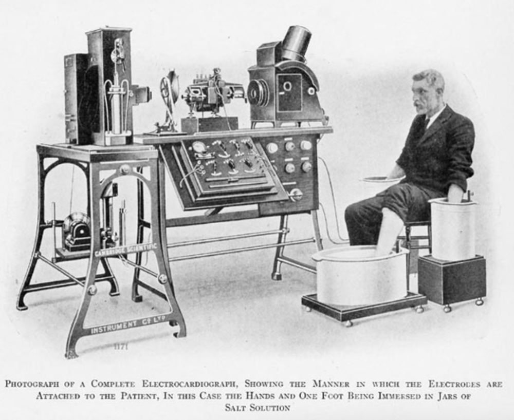 Willem Eintoven. from   https://commons.wikimedia.org/wiki/File:Willem_Einthoven_ECG.jpg