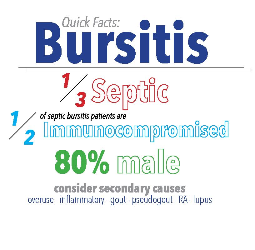 Bursitis.png