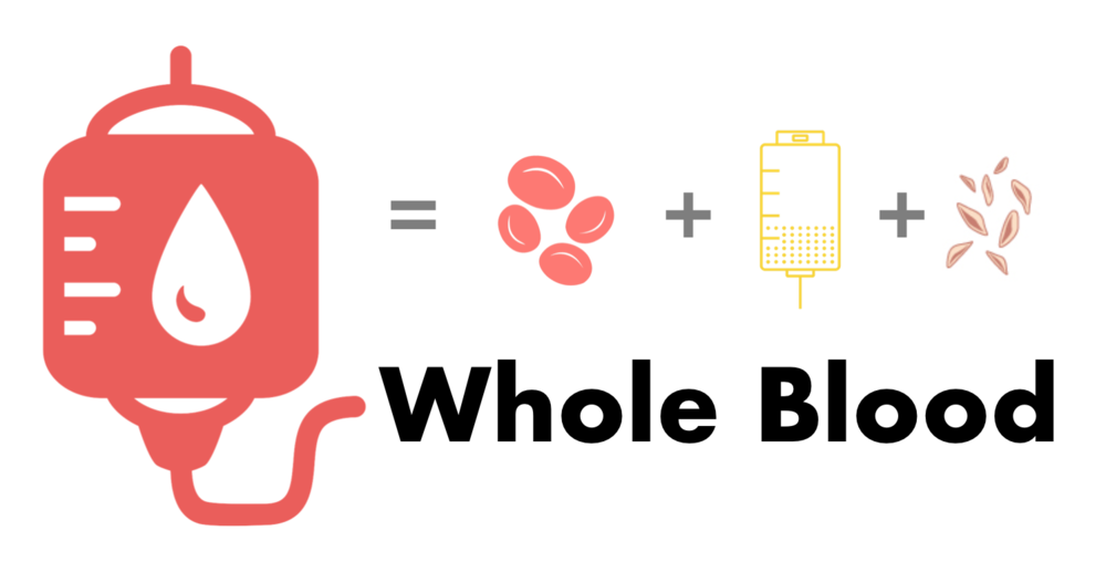 Whole blood logo.png