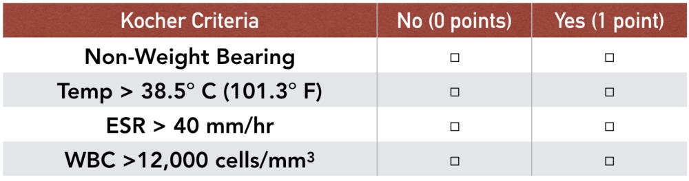 Table 1: Kocher Criteria for Septic Arthritis