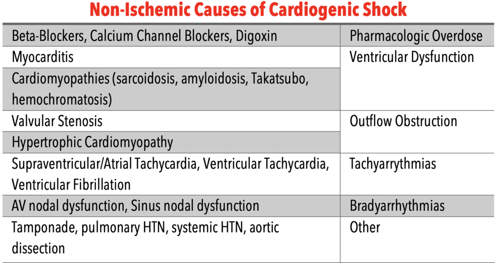 Non Ischemic Causes.png