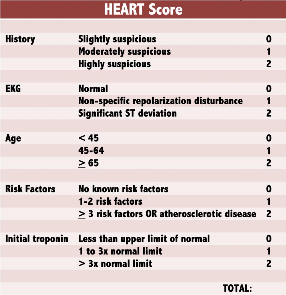 HEART score.png