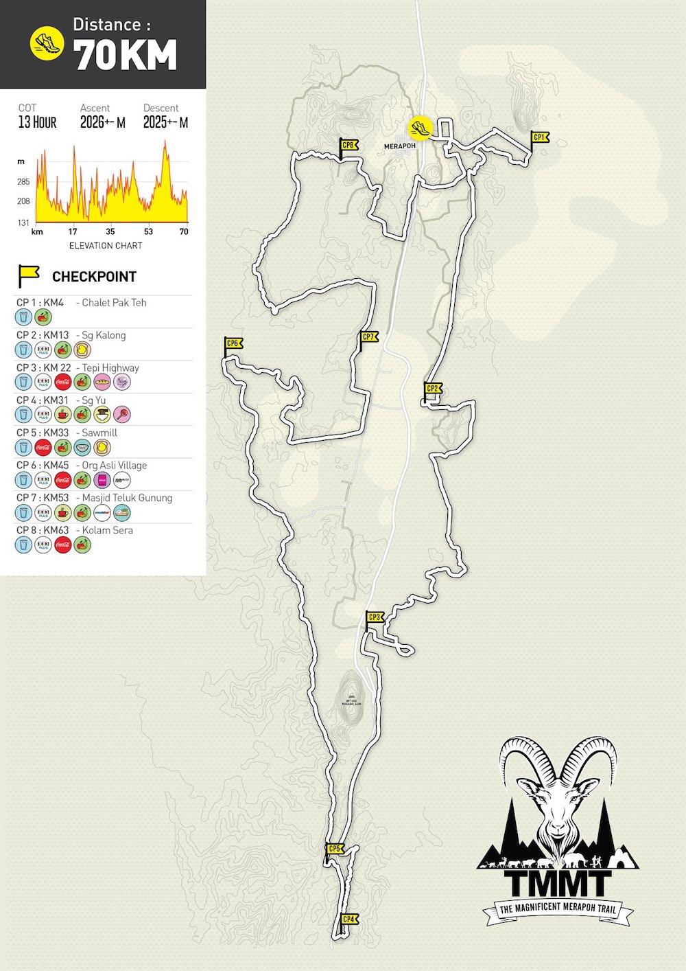 TMMT 70k map.jpg
