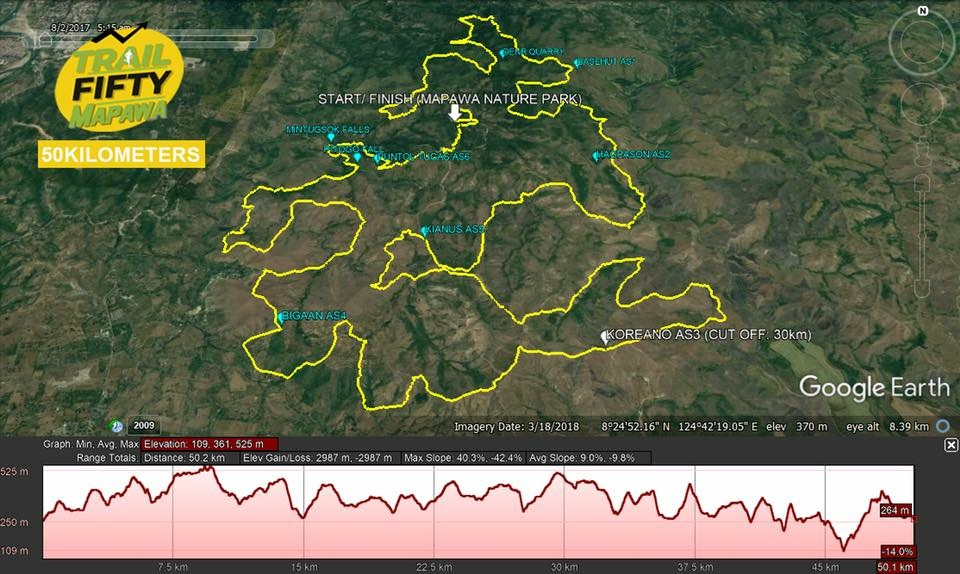 Mapawa 50k map.JPG