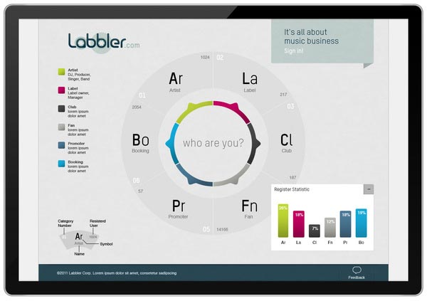 weandthecolor: Labbler – User Interface Design by Martin Oberhäuser More of the Labbler user interface design by Martin Oberhäuser on WE AND THE COLOR Follow WATC on: Facebook Twitter Google+ Pinterest Flipboard Instagram