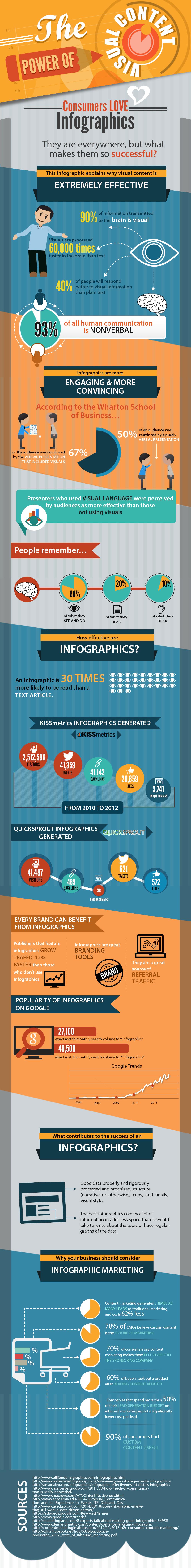 infographicsinfographic
