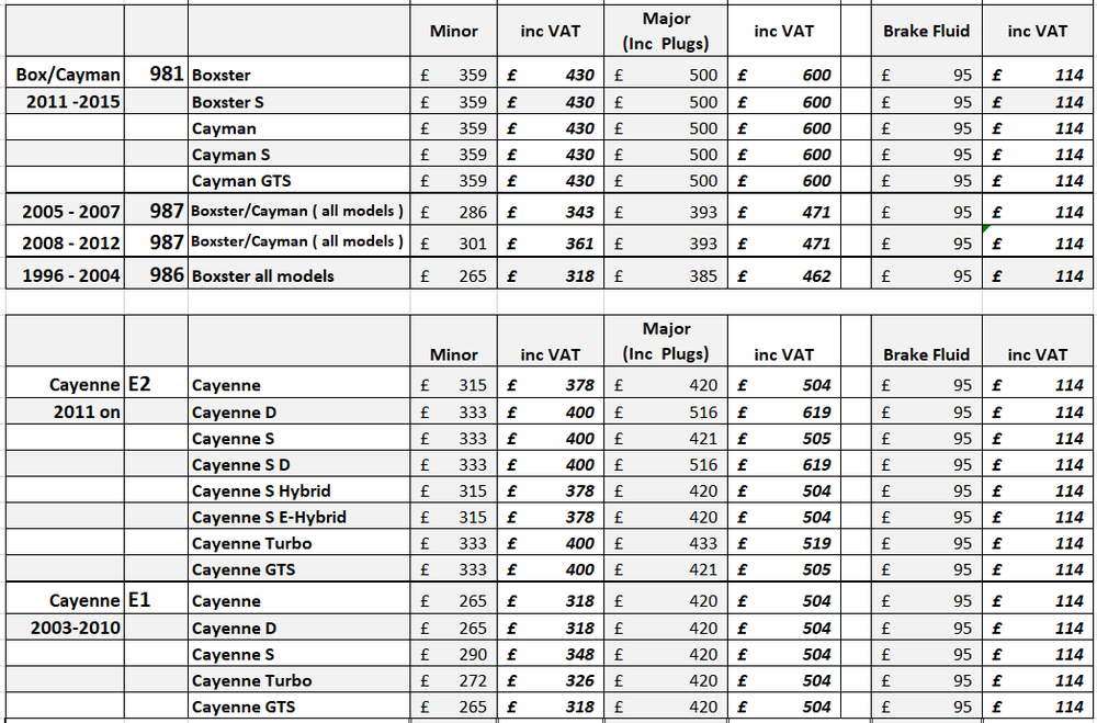 Boxster cayene pricing 18-19.png