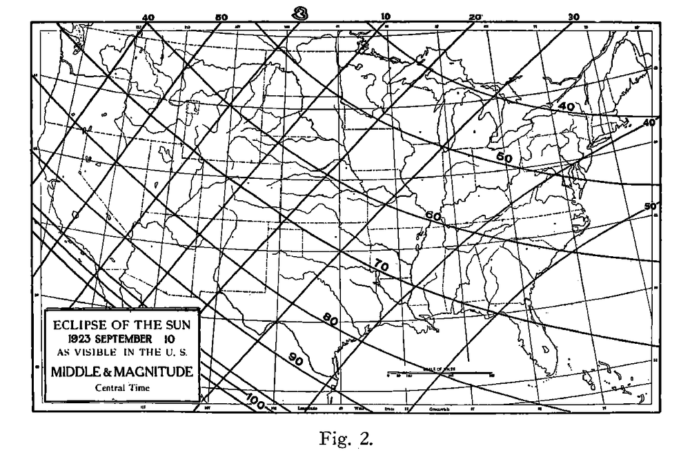 1923_September_10_TSE_PopularAstronomy_Rigge_Middle&Magnitude.png