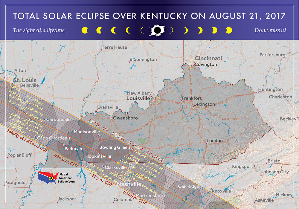"The point where the Sun, Moon, and Earth line up most perfectly during the eclipse is near Hopkinsville. This is called ""the Point of Greatest Eclipse"" and eclipse duration here is within 0.2 seconds of the maximum in Illinois."