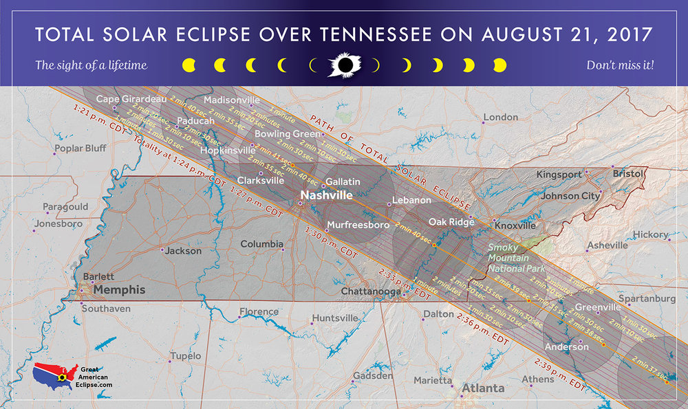 The eclipse neatly bisects tennessee, a prime area for viewing the eclipse.