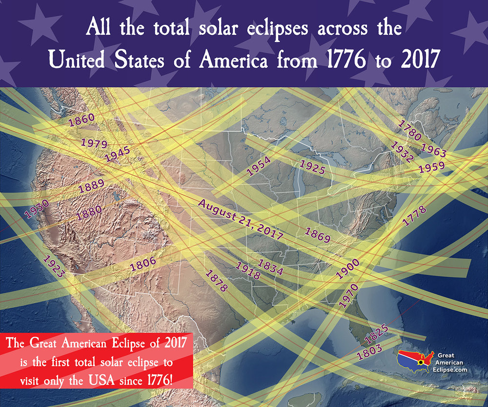 These are all of the total solar eclipses to cross the present territory of the contiguous 48 United States.