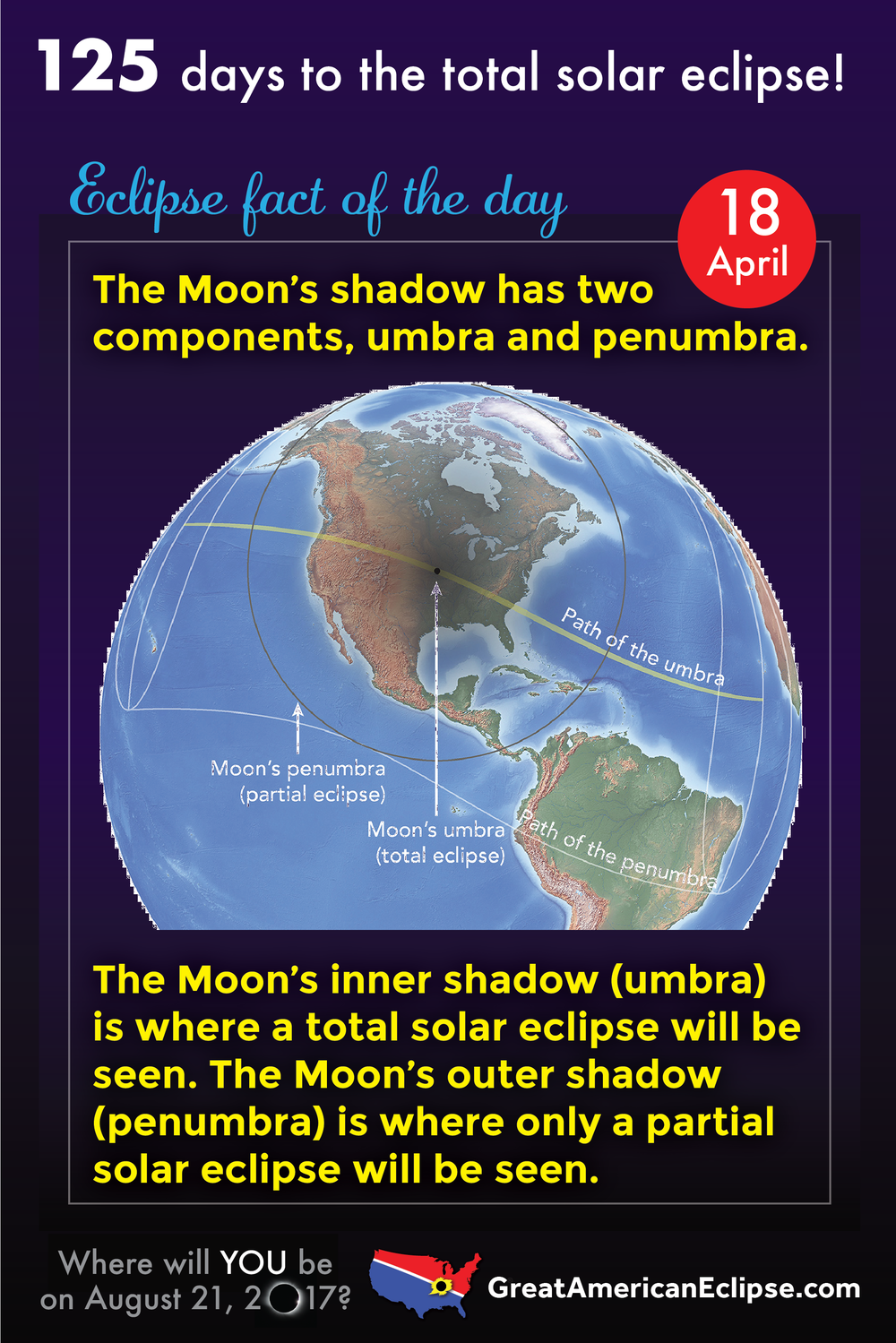 Visit greatamericaneclipse.com/fact-of-the-day/ for more facts of the day