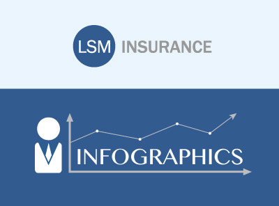 LSM Infographics