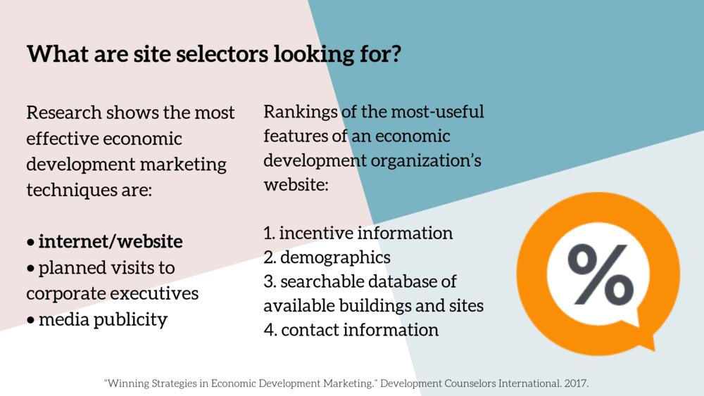 Site Selectors