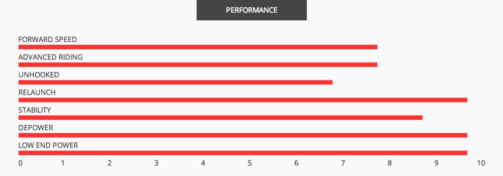 performancelithium.jpg