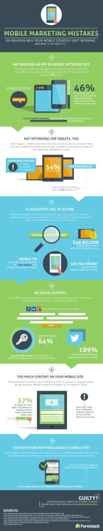 Mobilegeddon Infographic