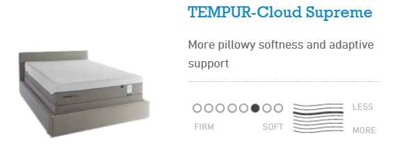 Tempur-Cloud Supreme.png