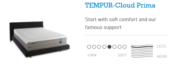 Tempur-Cloud Prima.png