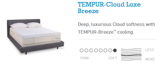 Tempur-Cloud Luxe.png
