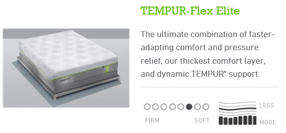 Tempur-Flex Elite.PNG