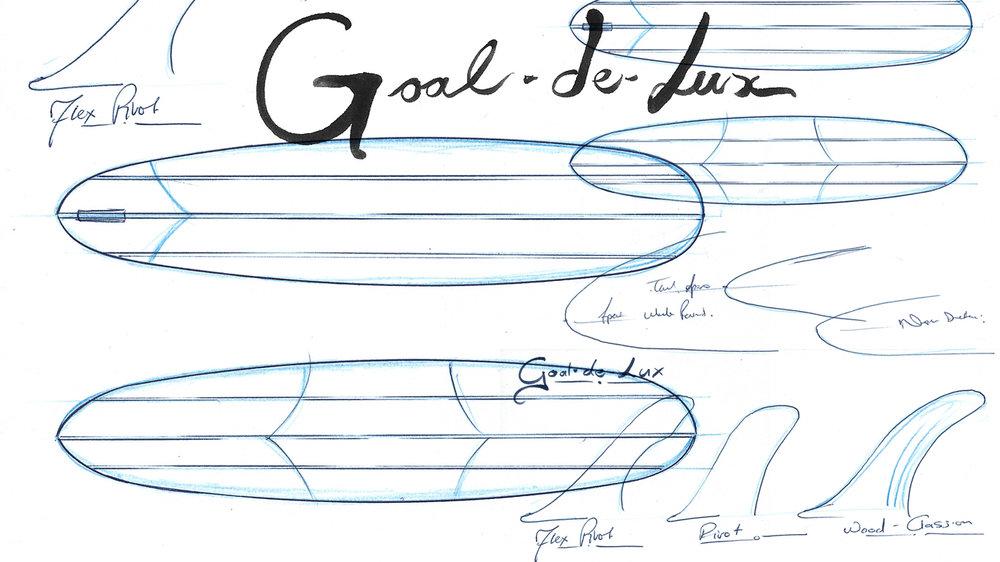 Goldylocks :-)