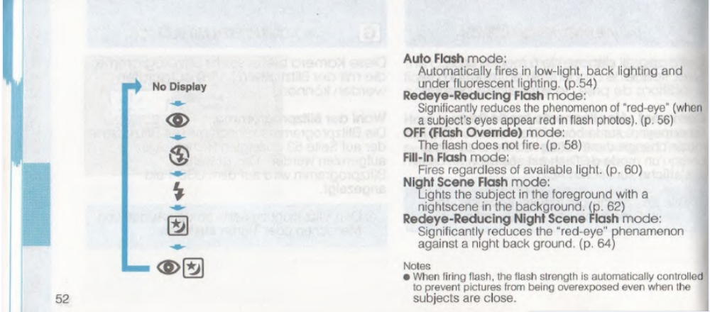 An overview of the flash modes. Night Scene Flash similar to the Ricoh Gr cameras.