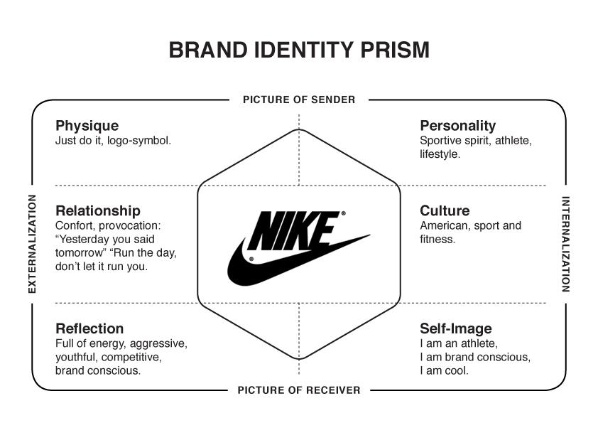 Inspiration  | Nike