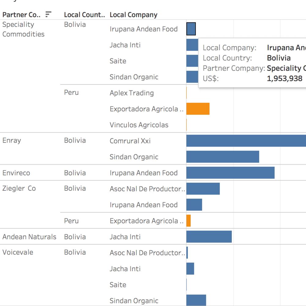 quinoa-buyers (1).png