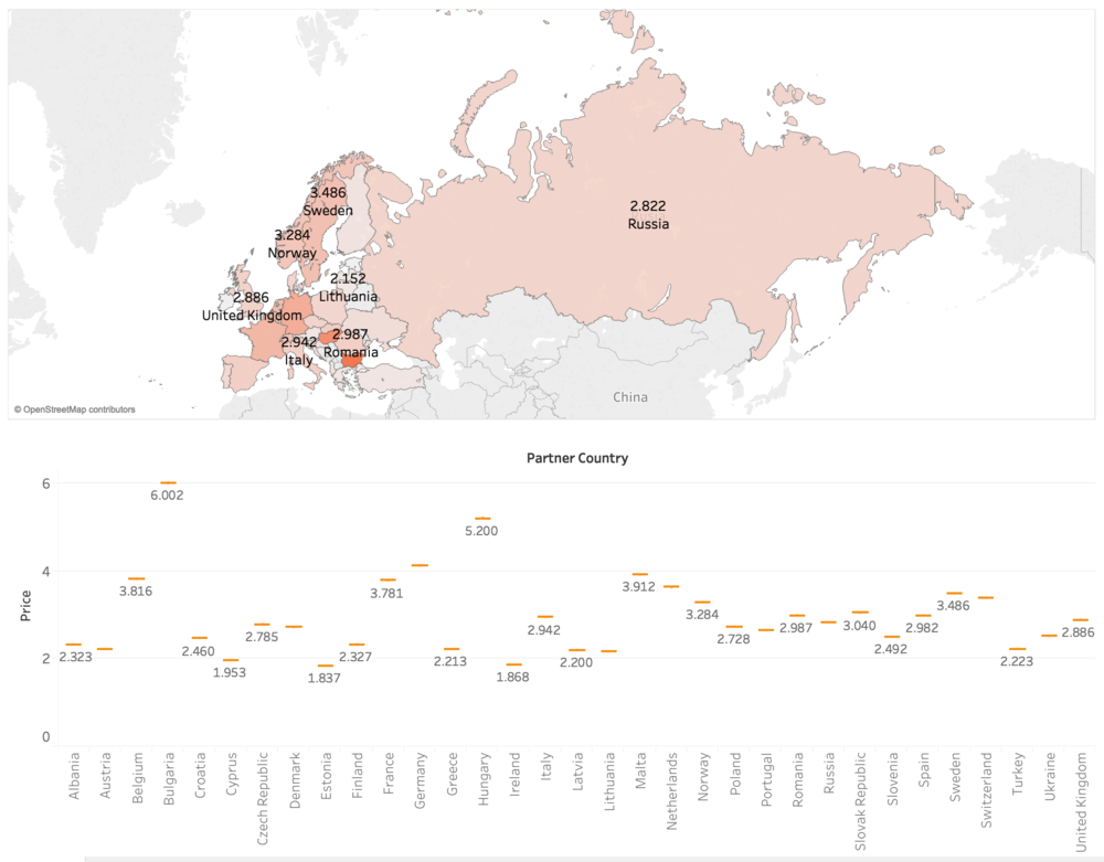Prices of quinoa in Europe.png