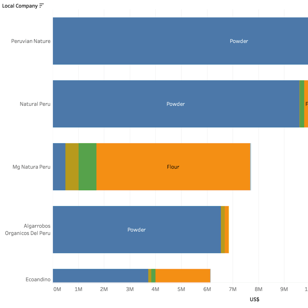 Exporters Maca (1).png