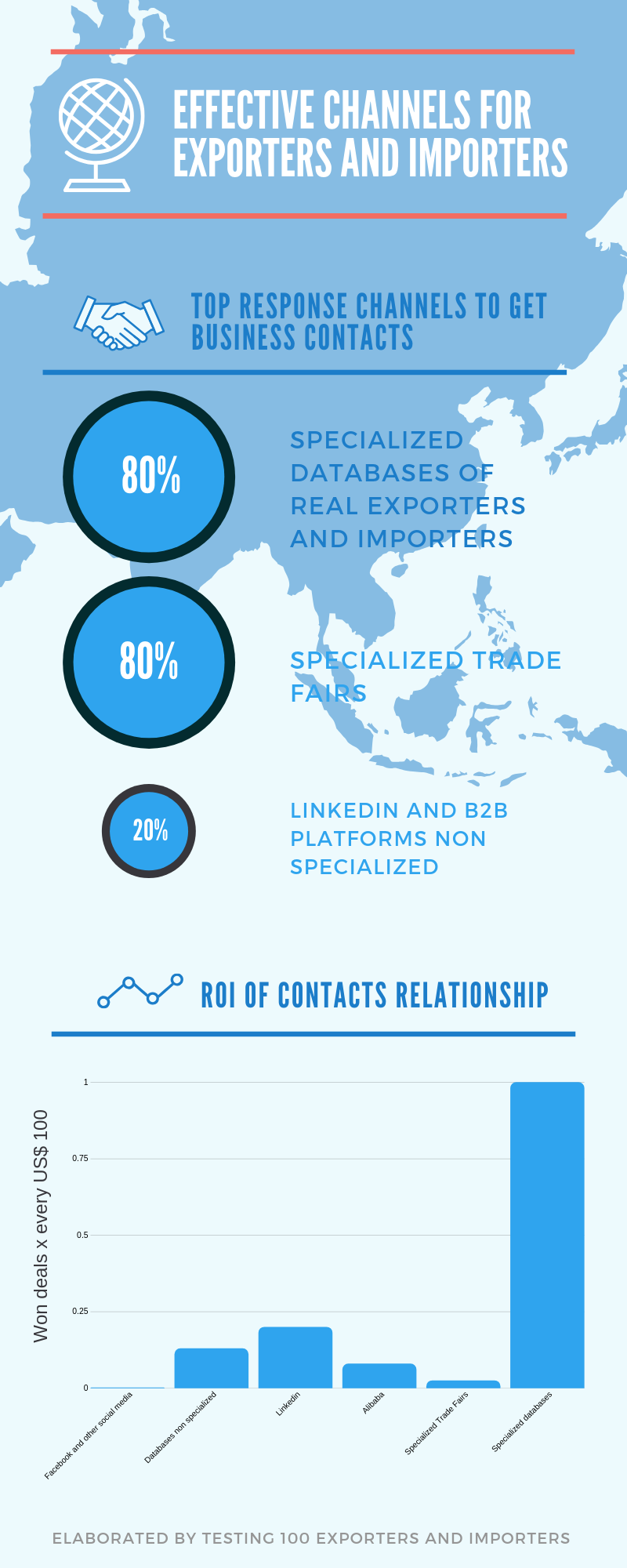 Effective channels for exporters and importers.png