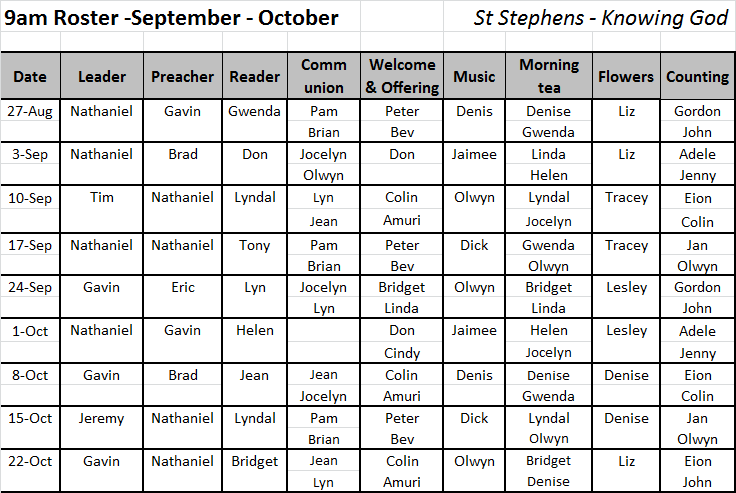Aug-Oct 9am.png
