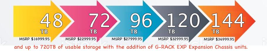 48TB to 144TB graphic.jpg