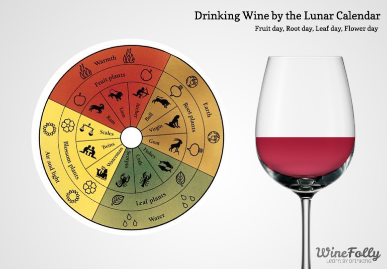 Winefolly.com  has terrific infographics on wine, including this lunar calendar, (C) Wine Folly, used with permission