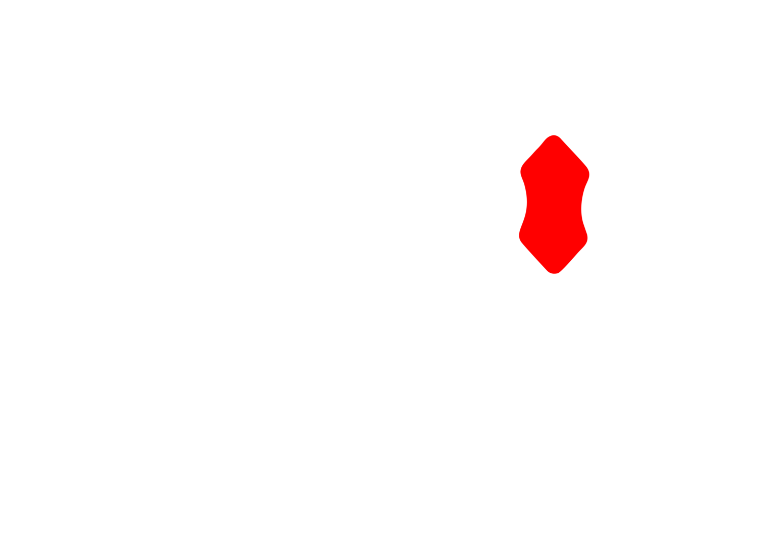 Global InStore Communication