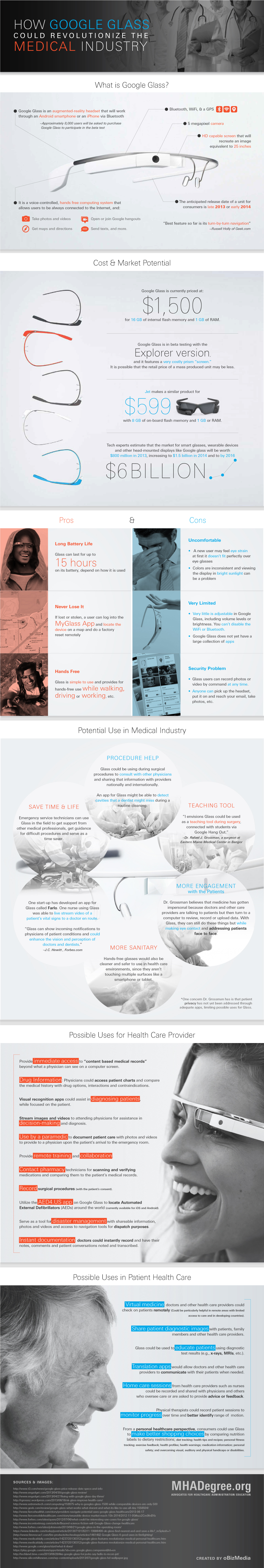 google glass medical industry