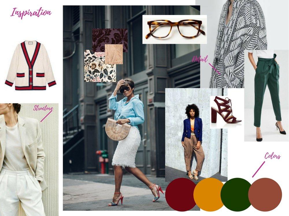Copy of Style Assesment Summary - Yasmin (1).jpg