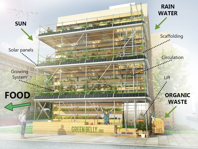 GreenBelly- Vertical Urban Garden-Visual Atelier 8-Design-1.jpg