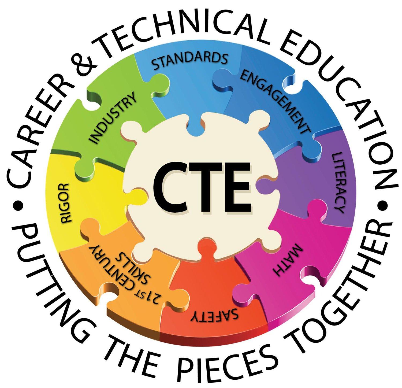 Today's Career & Technical Education Student — Socially Savvy