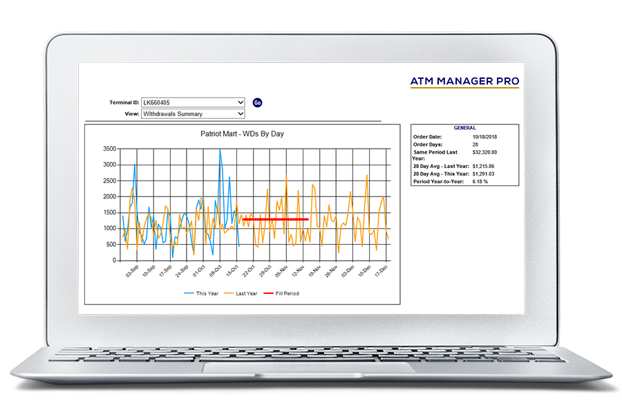 ATM Manager Pro - Take command and control of all ATM machine and cash operations with the industry's #1 management platform.