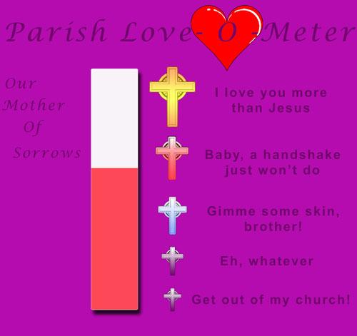 LoveFestMeterOMS.jpg