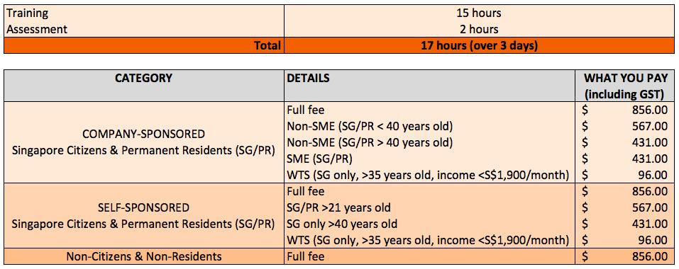 wsq-course-fee